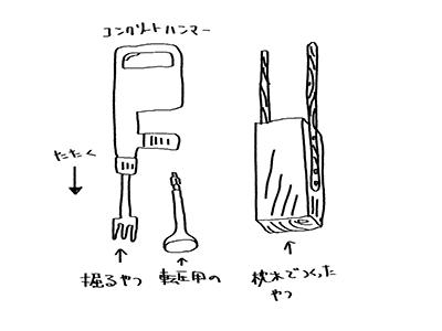 ランマーの図